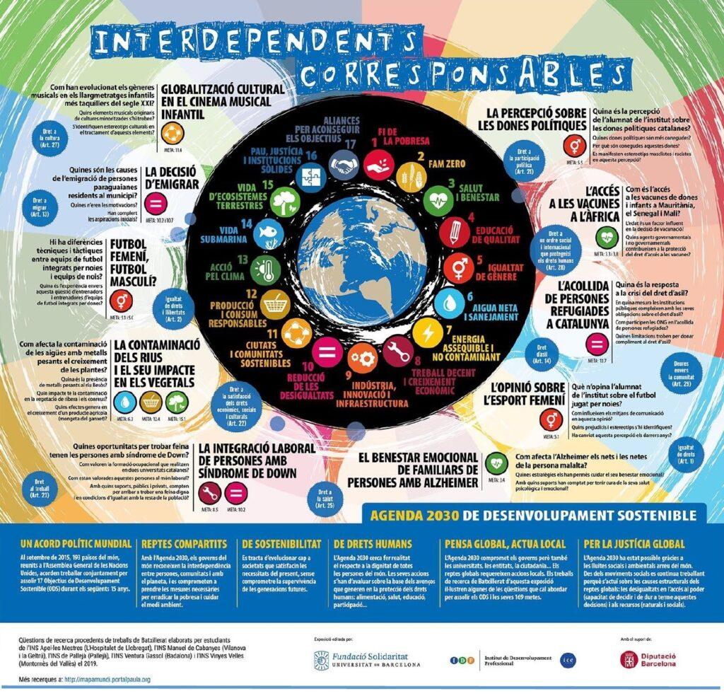 Expo Interdependentsgran