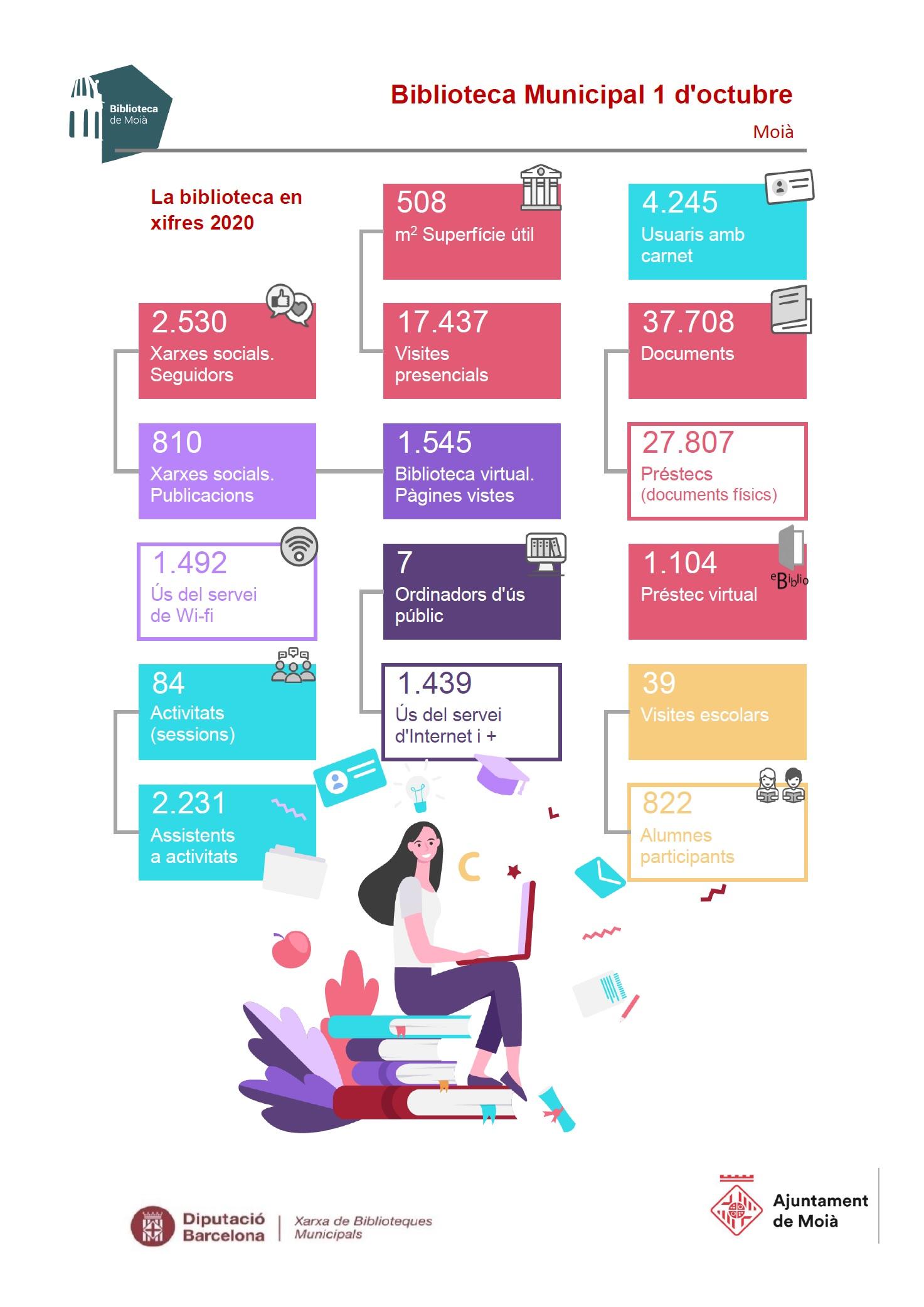 Infografia2020